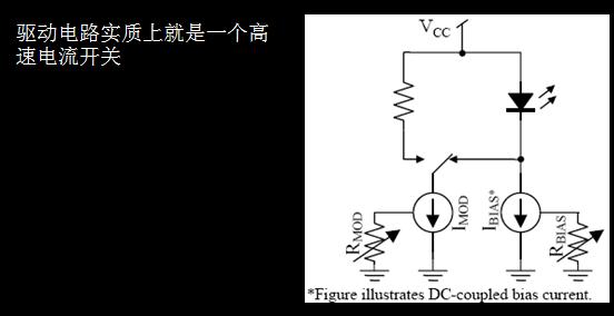 光模块激光二极管驱动电路