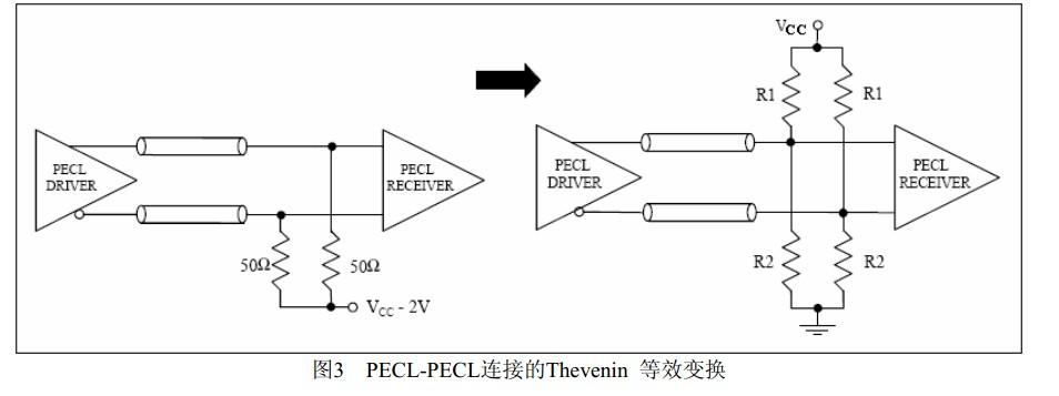 sfp光模块电路与phy芯片的接口电