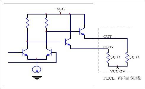 光模块pecl电平的特点介绍