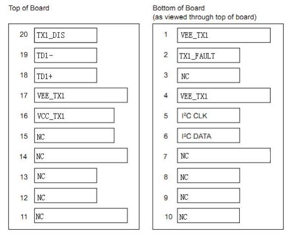 """单发SFP (NON-MSA版本,前缀为""""FTNS-"""")PIN脚 定义图"""