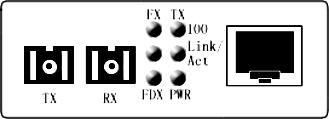 百兆光纤收发器面板图